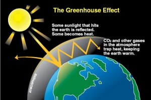 greenhouse_effect2